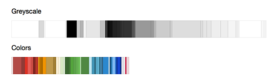 Twitter Bootstrap extracted palette